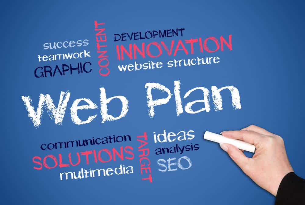 A graphic with a website design plan on it